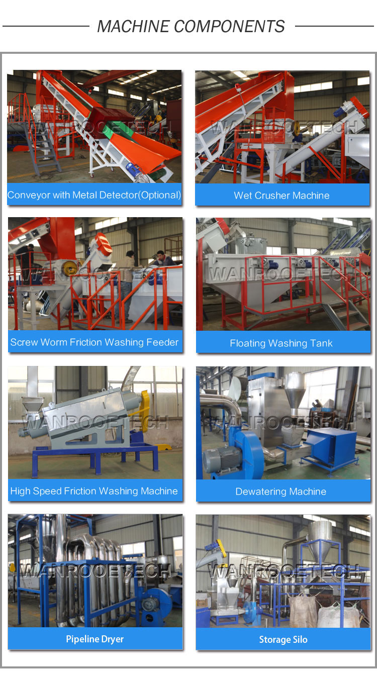 Plastic washing machine, Plastic scrap washing machine, Plastic film washing line, PP PE film washing machine