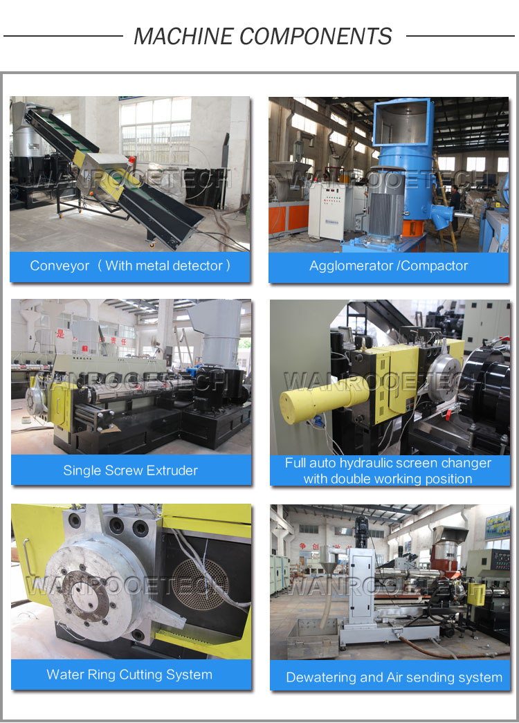 PP HDPE LDPE LLDPE Film and clean woven nonwoven bag materials making machine