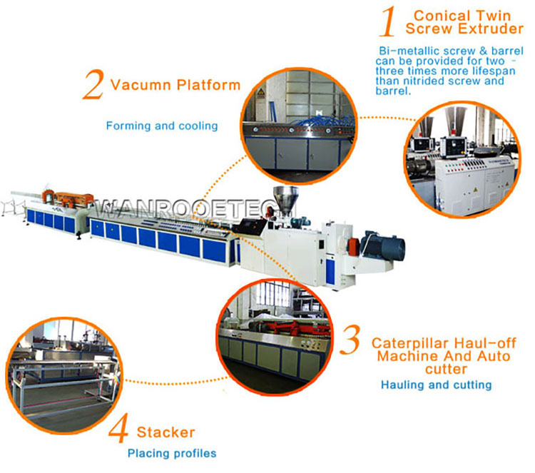 PVC profile extrusion line,PVC profile production line,PVC profile machine,PVC profile extrusion machine
