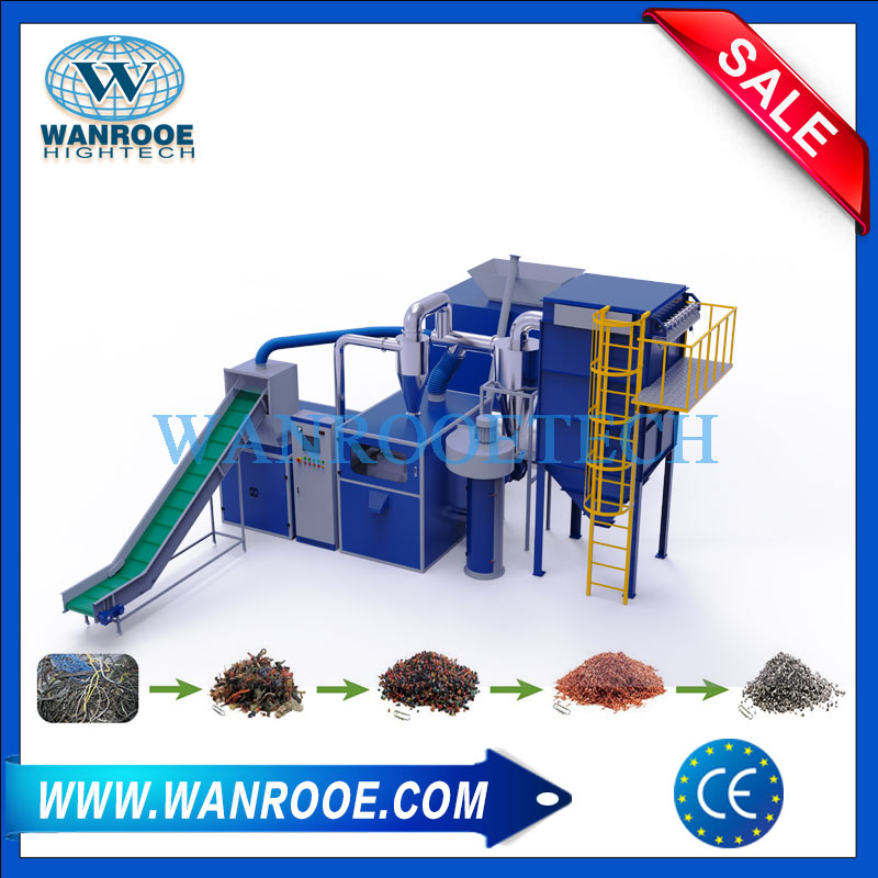 Copper Cable Granulator, Cable Wires Recycling Machine, Copper Wire Granulator, Cable Wires Recycling Plant, Cable Recycling Line, Wire Recycling Line