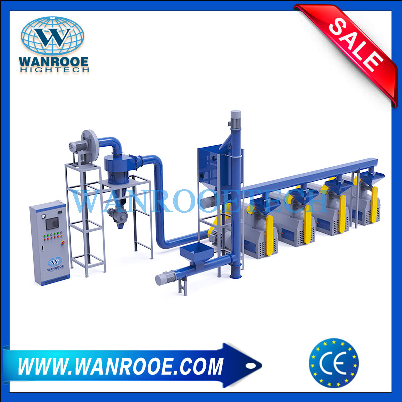 Tire recycling machine, Waste tyre recycling machine, Tire recycling line, Car tire pulverizer, Tyre recycling machine