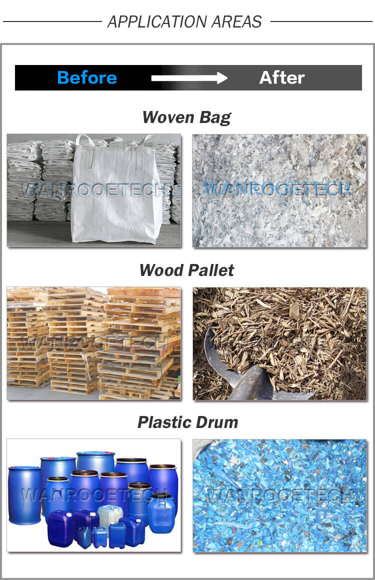 Plastic sheets,Electronic waste,Scrap,Metals double shaft shredder application areas