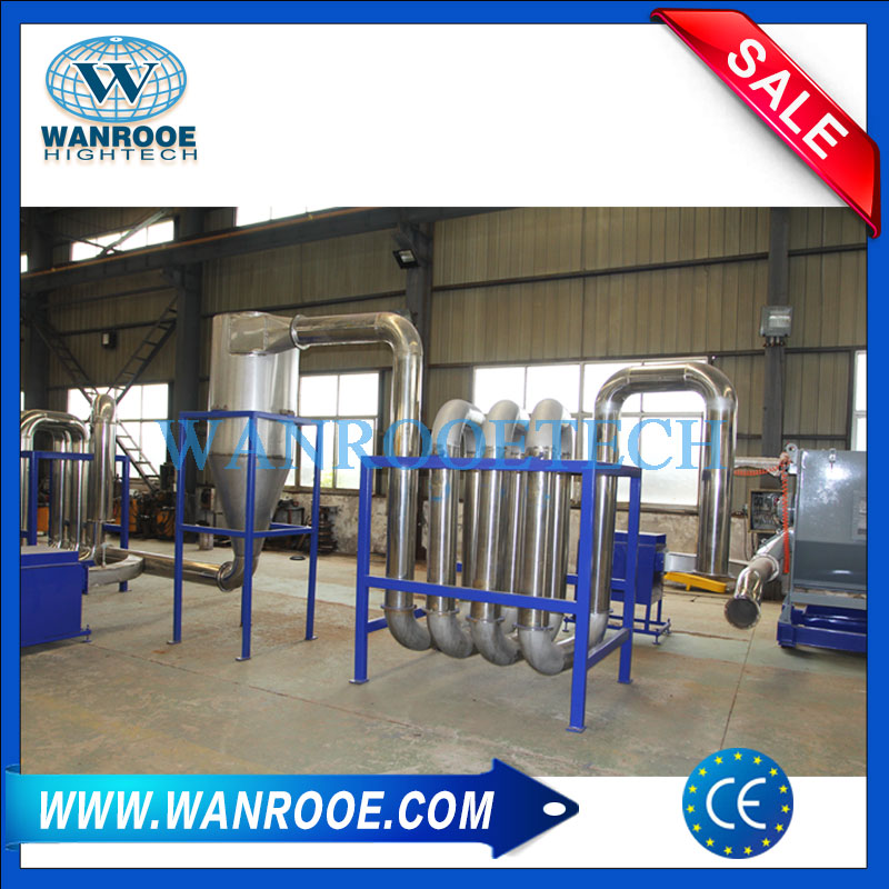 Pipeline drying machine, Pipeline dryer for PET bottle washing lin, Pipeline dryer for PET bottle recycling line