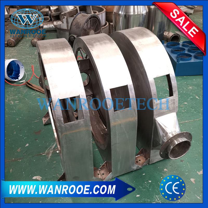 Plastic Pulverizer, Plastic Grinder, Plastic Mill, Stainless Steel Mill, Masterbatch Mill, Plastic Grinder Machine