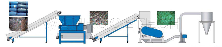 plastic pallet tray crusher, plastic pallet tray granulator, plastic pallet tray shredder, plastic pallet tray recycling plant, plastic pallet tray recycling line