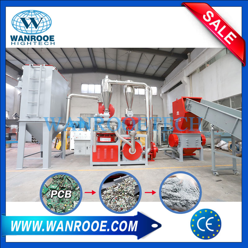 E waste Recycling Line, PCB Recycling Line, Circuit Board Recycling Line, PCB Recycling Equipment