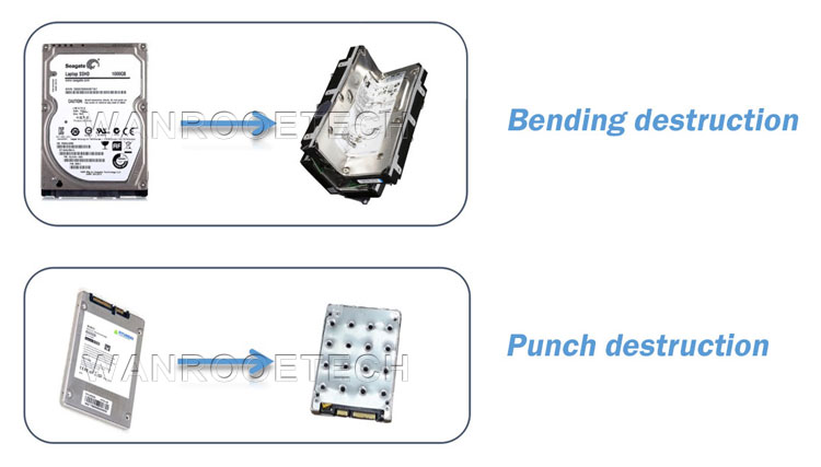 Hard Drive Bender, HDD Bender, SSD Bender, HDD Punch Machine, SSD Punch Machine