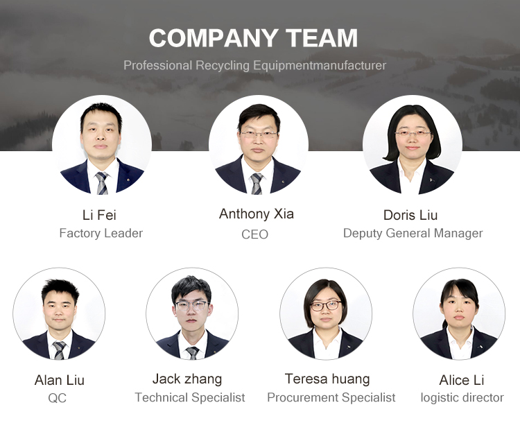 WANROOETECH company team